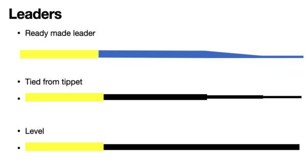 Three leader types